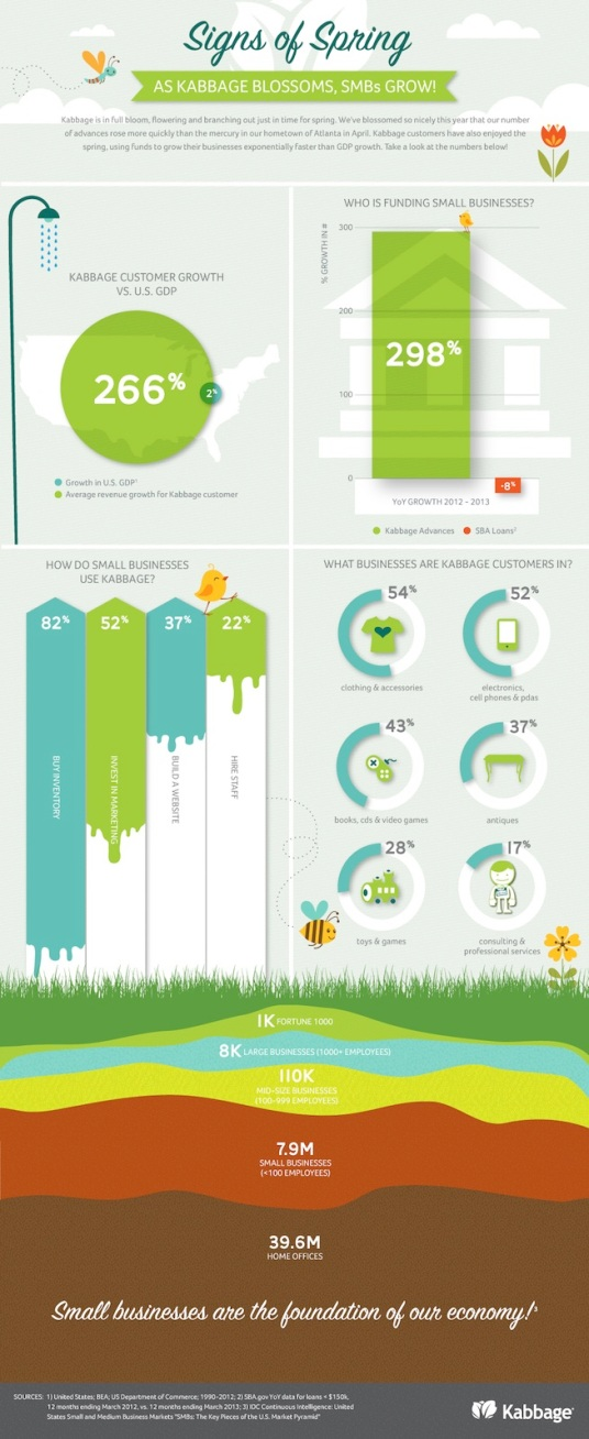 kabbage_small%20business%20infographic